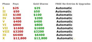 Capital Gold LLC