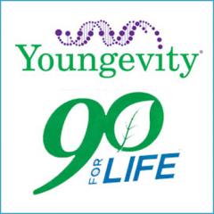 youngetitivity